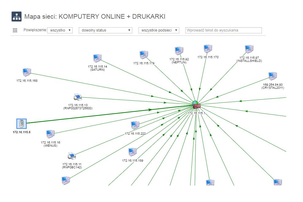 Skaner sieci, Mapa sieci