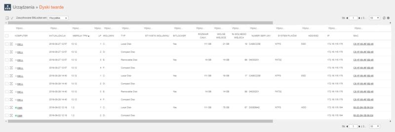 Widok urządzeń w systemie eAuditor WEB