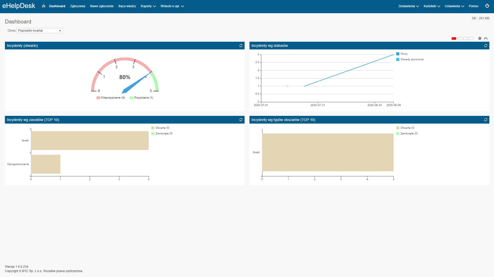 System eAuditor, Hyprovision DLP, RODOprotektor lub eHelpDesk