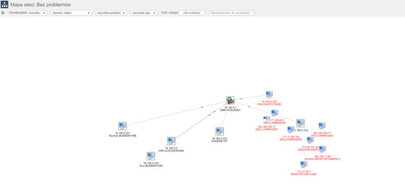 eAuditor Mapa sieci