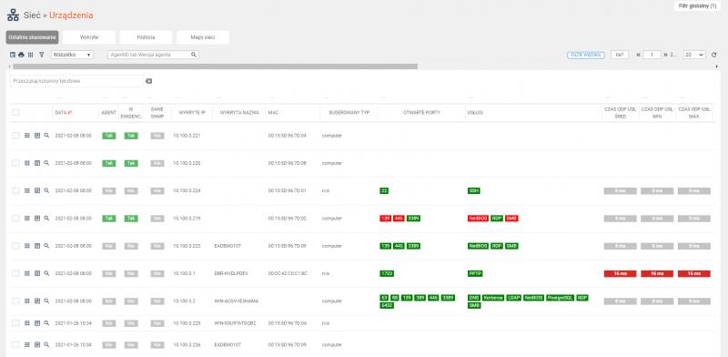 eAuditor Monitorowanie sieci